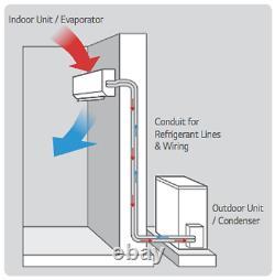 Climatiseur/pompe De Chauffage Système De Fractionnement Kfr26-ywithag 9000btu /2,6kw Nouveau Modèle