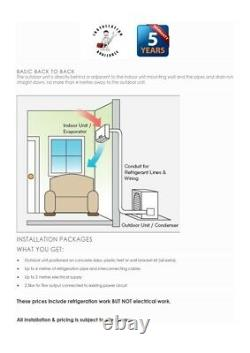 Système De Cloisonnement Mural Super Inverter 12000btu 3,5 Kw Kfr33iwithx1c-m